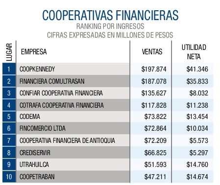 Cooperativas financieras-001