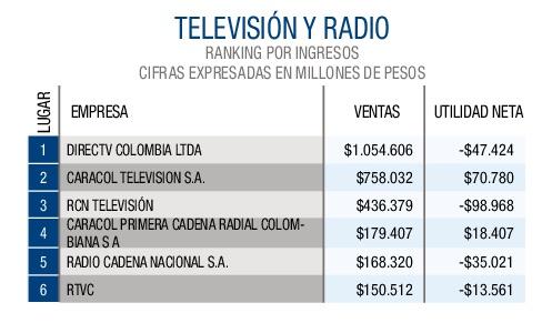 Televisión y radio-001
